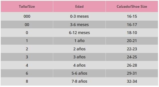 LEOTARDOS CALADOS - Guia de tallas
